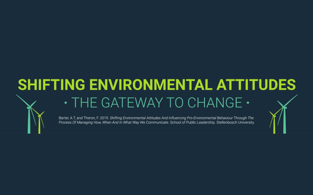 The Power Of PR In Shifting Environmental Attitudes